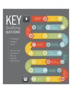 Key Qualifying Questions